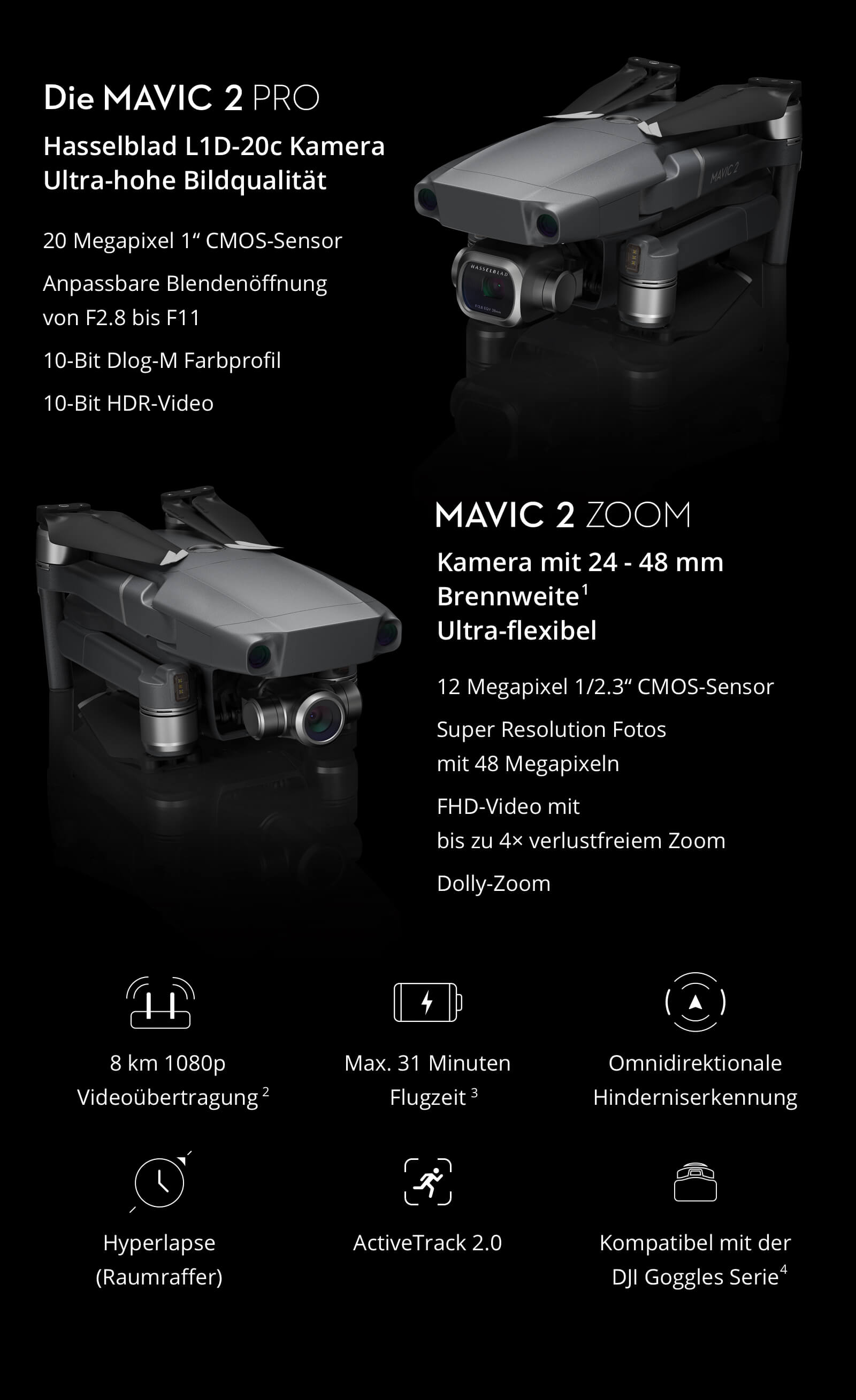 dji-mavic-2-inlay-3